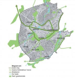 Hovinbyen grønne områder til ensjø